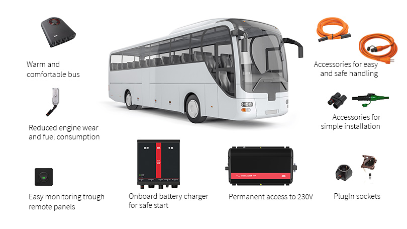 Overview of the DEFA PlugIn system and its possible components: Inverter, Onboard charger, cables and connectors, remote control panel, engine heater and interior heater.